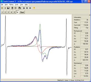 Деконволюция (разложение) спектров ЭПР на составляющие сигналы